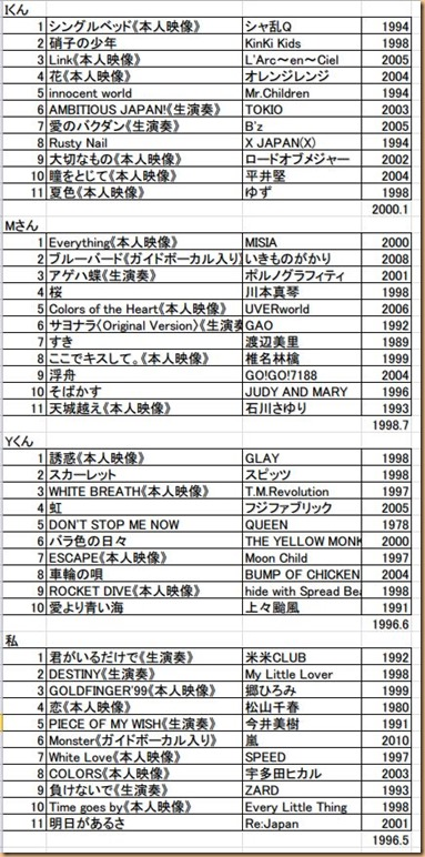 20160520karaoke